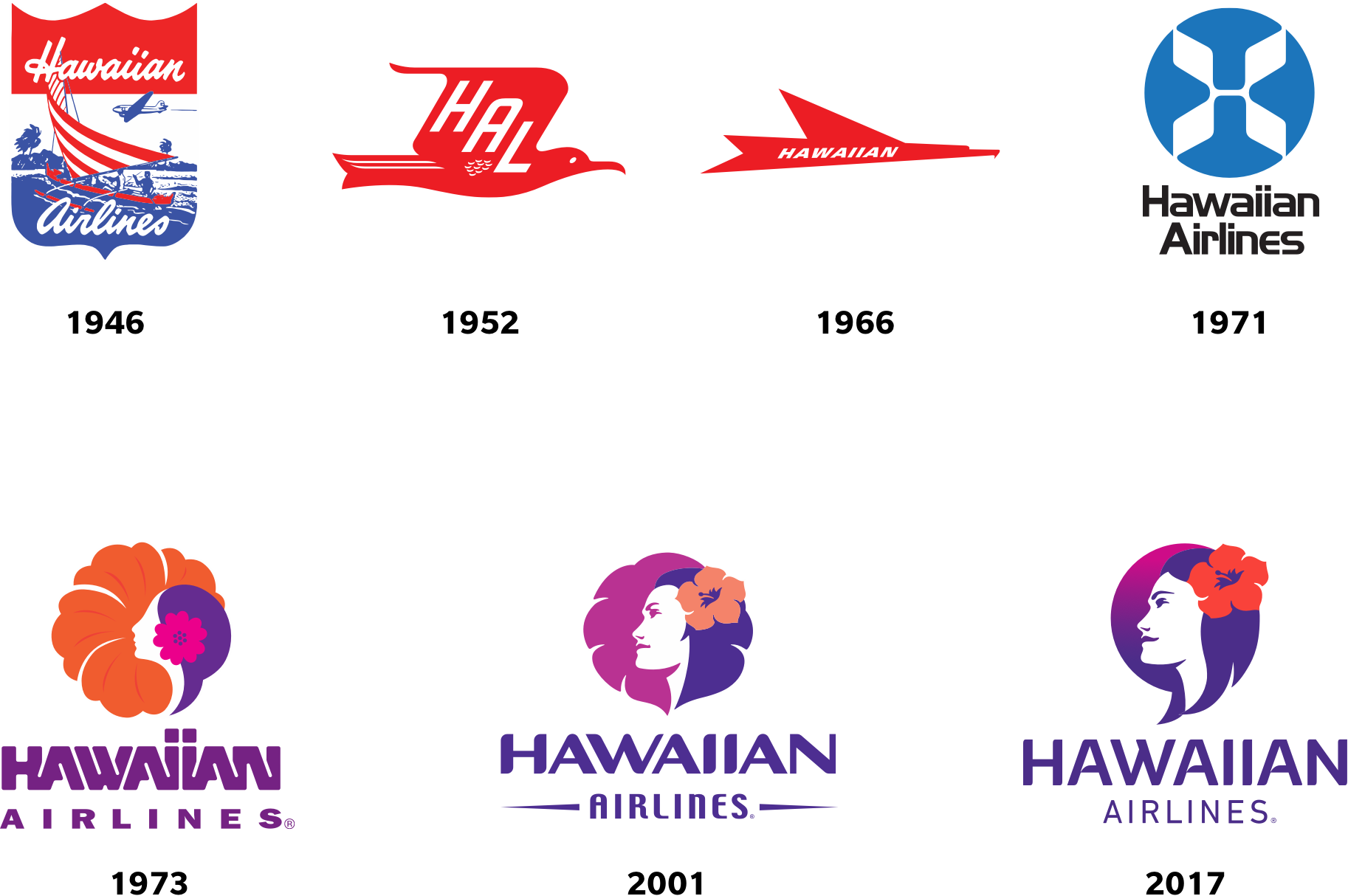 Image result for hawaiian airlines 90TH Anniversary Logo""
