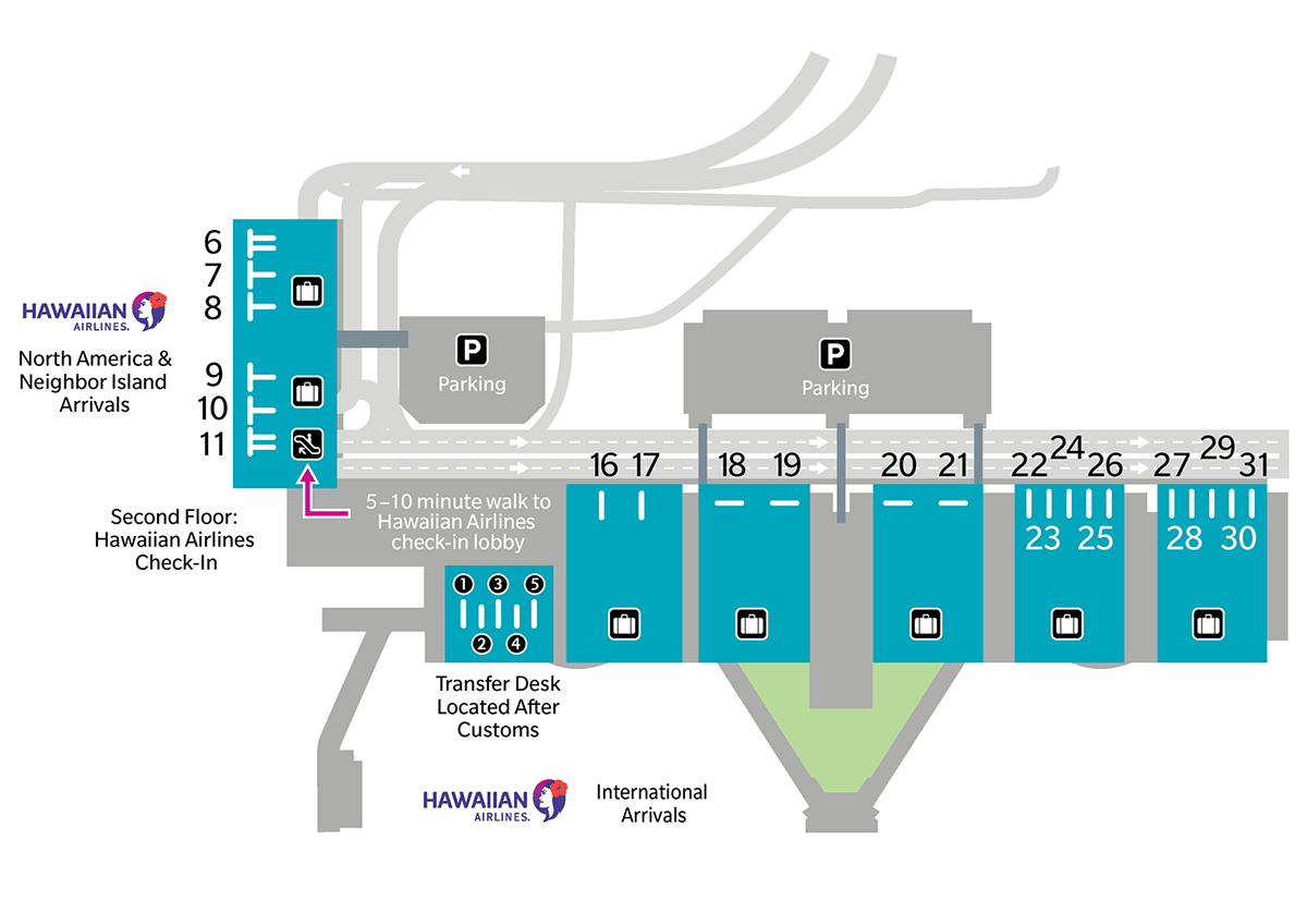 new hnl signage | hawaiian airlines